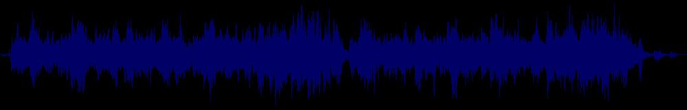 waveform of track #148832