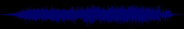 waveform of track #148864