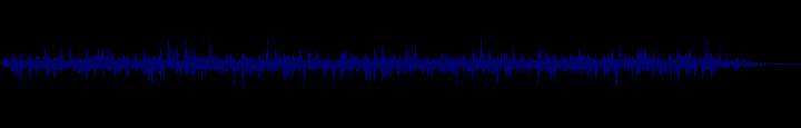 waveform of track #148895