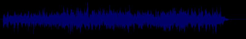 waveform of track #148902