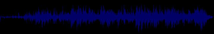 waveform of track #148932