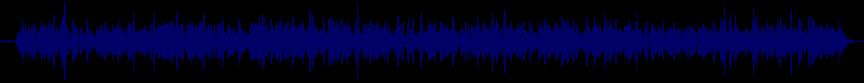 waveform of track #14963