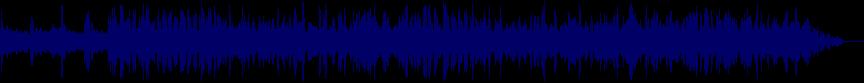 waveform of track #14996