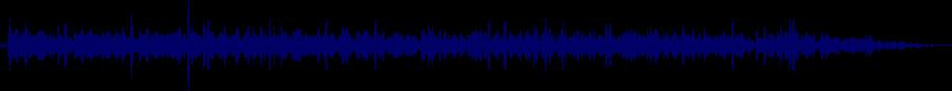 waveform of track #14997
