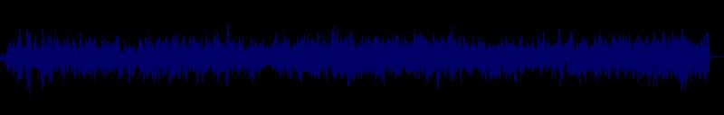 waveform of track #149028