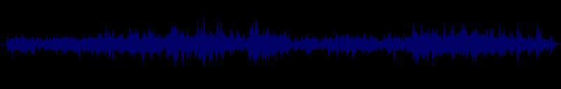 waveform of track #149029