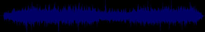 waveform of track #149066