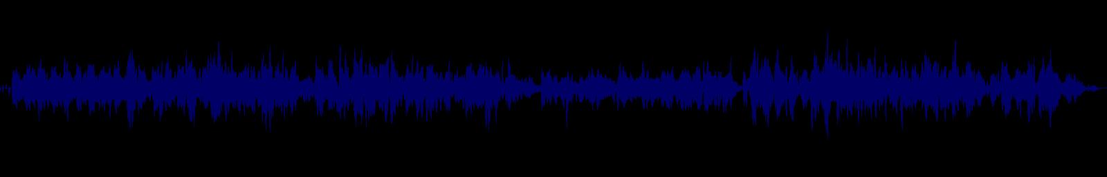 waveform of track #149075