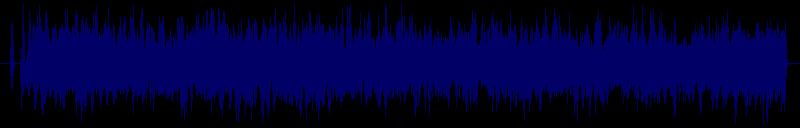 waveform of track #149103