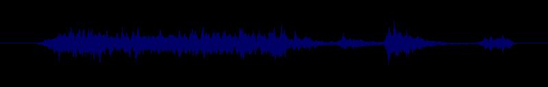 waveform of track #149123