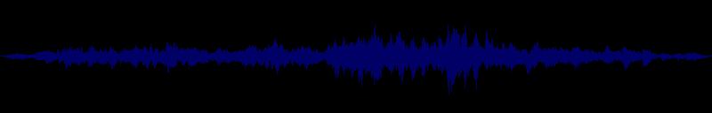 waveform of track #149140