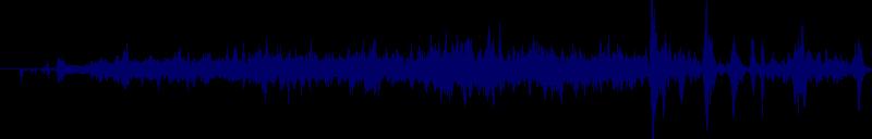 waveform of track #149145