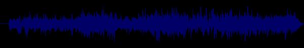 waveform of track #149191