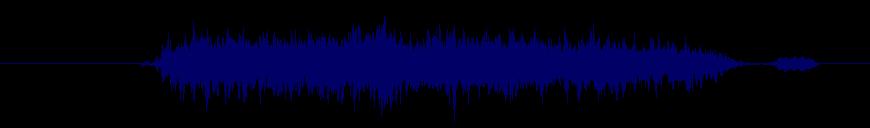 waveform of track #149220