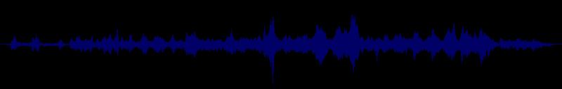 waveform of track #149234