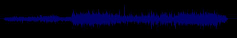 waveform of track #149250