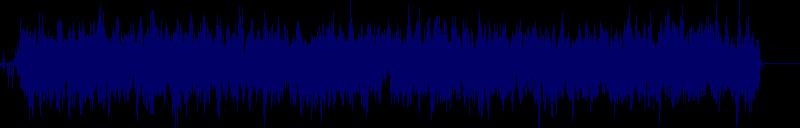 waveform of track #149253