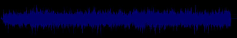 waveform of track #149415