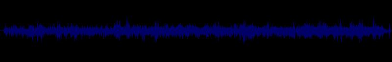 waveform of track #149579