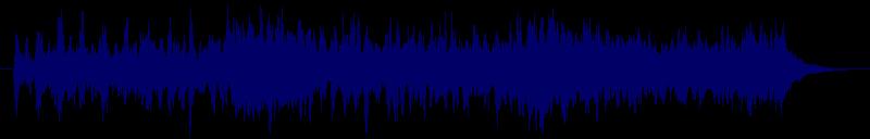 waveform of track #149587