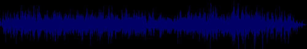 waveform of track #149636