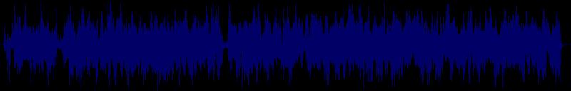 waveform of track #149645