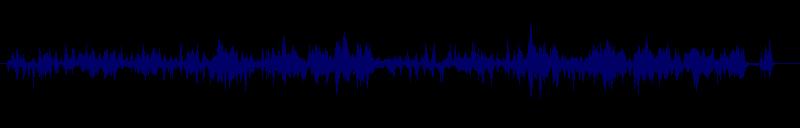 waveform of track #149681
