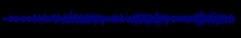 waveform of track #149689