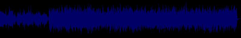 waveform of track #149702