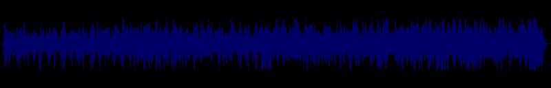 waveform of track #149745