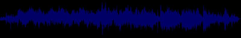 waveform of track #149873