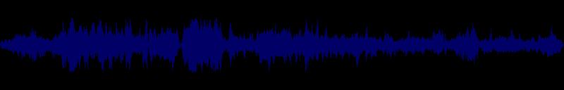 waveform of track #149879