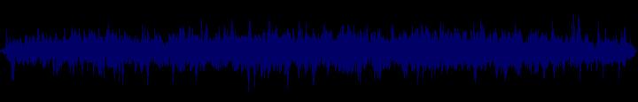 waveform of track #149928