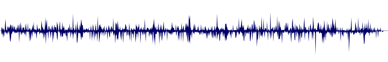 waveform of track #149964