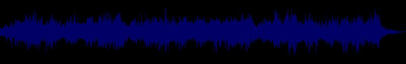 waveform of track #149987