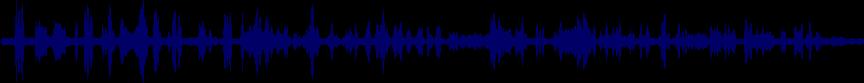waveform of track #1506
