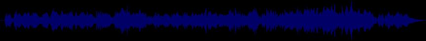 waveform of track #15000