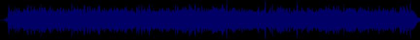 waveform of track #15041