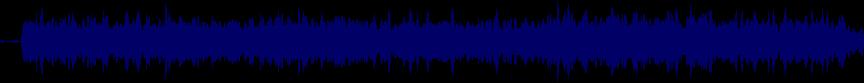 waveform of track #15046