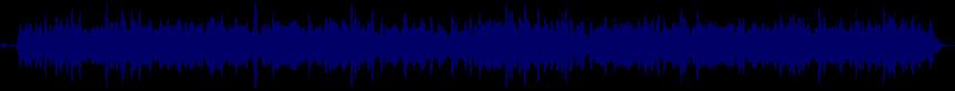 waveform of track #15047