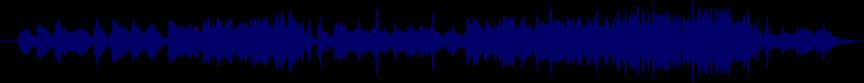 waveform of track #15051