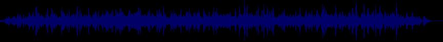 waveform of track #15057