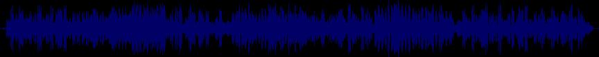waveform of track #15062