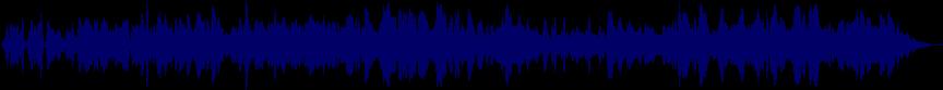 waveform of track #15063
