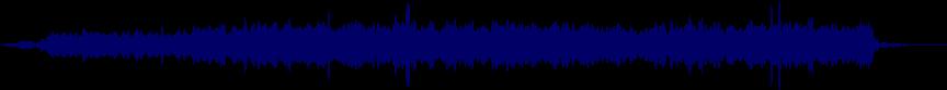 waveform of track #15087