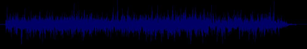 waveform of track #150063