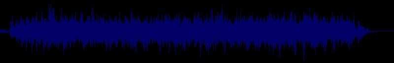 waveform of track #150075