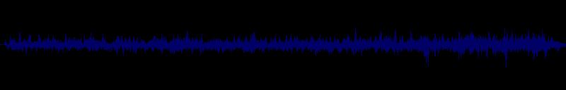 waveform of track #150077