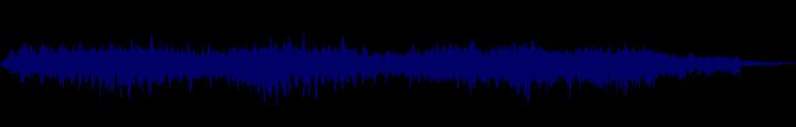 waveform of track #150125