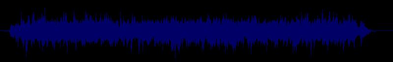 waveform of track #150129